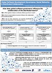 posthn2013_global_software